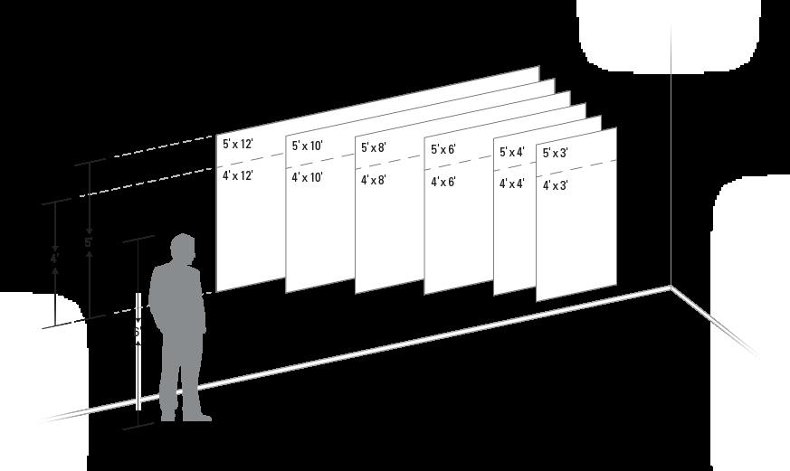 Standard Size Options Graph