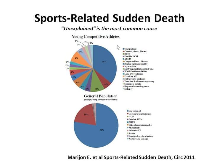 Sports-Related Sudden Death slide for MF