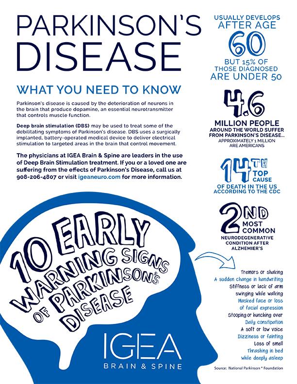 Flyer detailing information for Parkinson's disease awareness month
