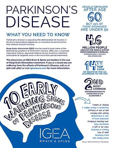Parkinson's Awareness Month Flyer